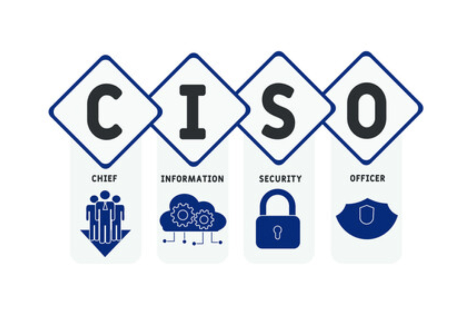 Why does your business need a CISO?